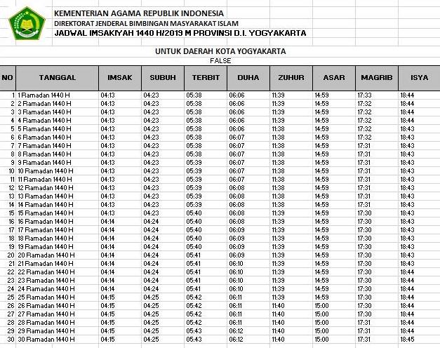 jadwal imsakiyah 2019 yogyakarta