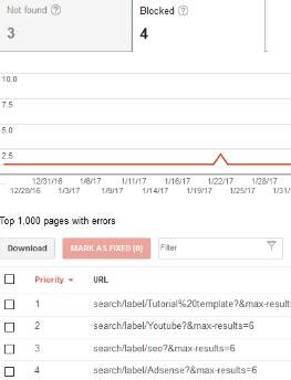 label yang diblok google webmaster tool